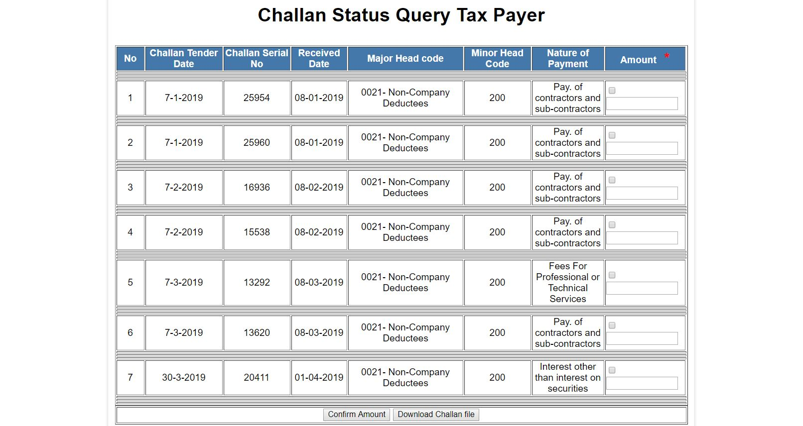 How to check the status of TDS Challan deposited4