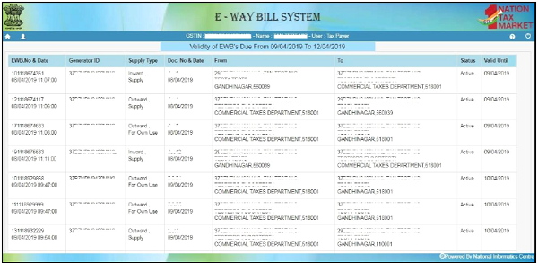 New Enhancements in e-Way Bill System dated 23rd April 20197