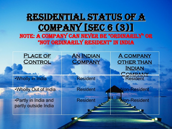 Residential Status of Firm or Association of Person or Company3